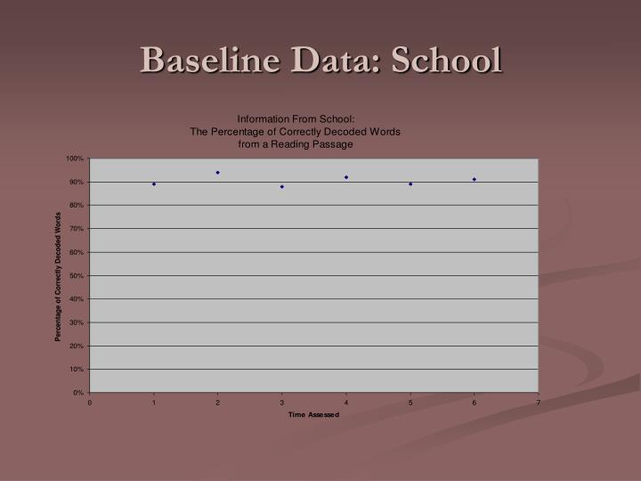 Baseline Data: School