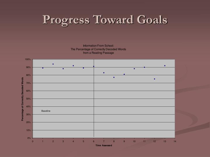 Progress Toward Goals
