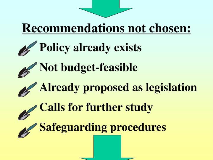 Recommendations not chosen: