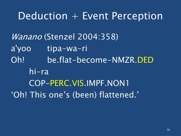 Deduction + Event Perception