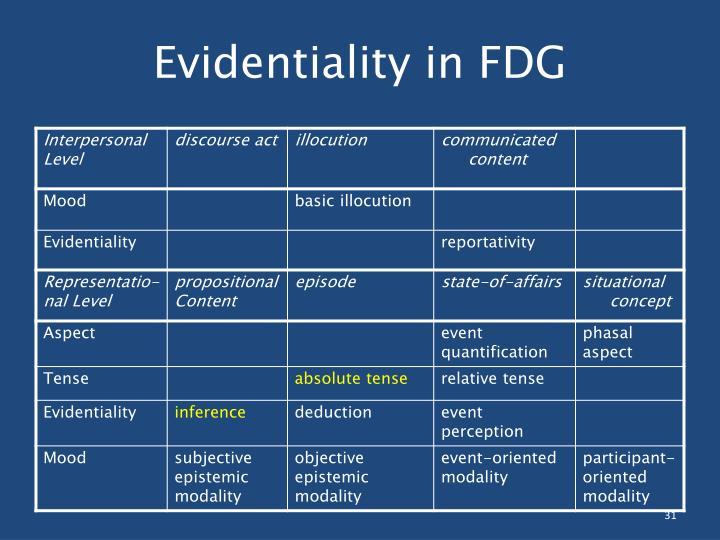 Evidentiality in FDG