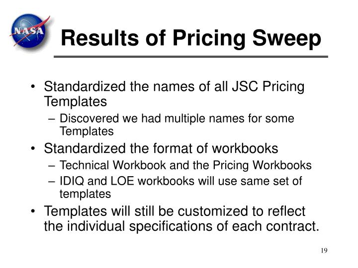 Results of Pricing Sweep