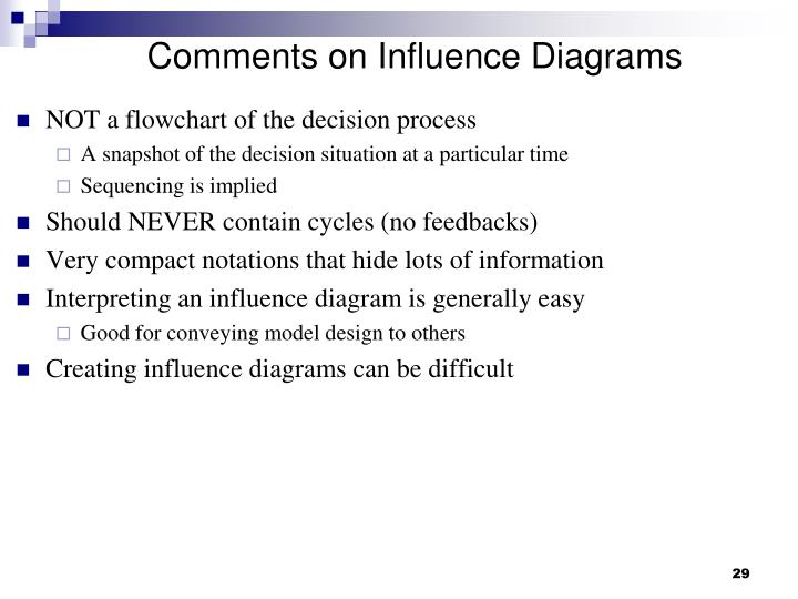 Comments on Influence Diagrams