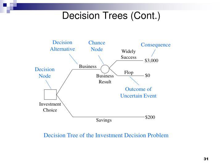 Decision Trees (Cont.)
