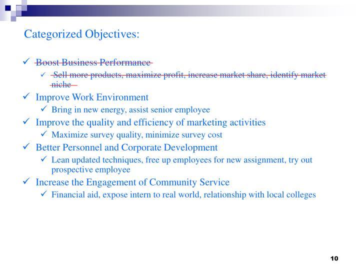 Categorized Objectives: