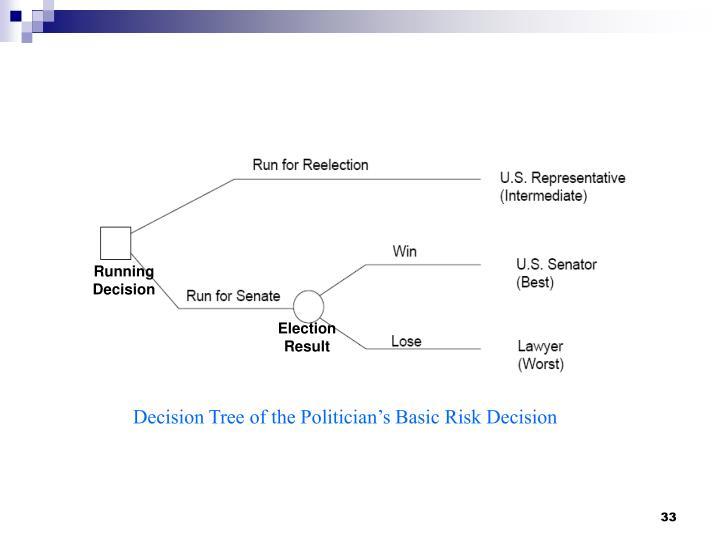 Running Decision