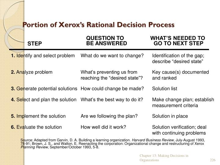 Portion of Xerox's Rational Decision Process