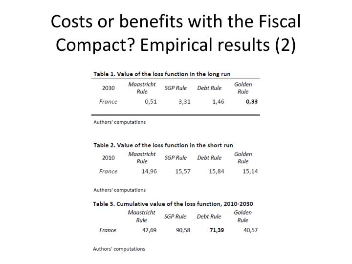 Costs or benefits with the Fiscal Compact? Empirical results (2)
