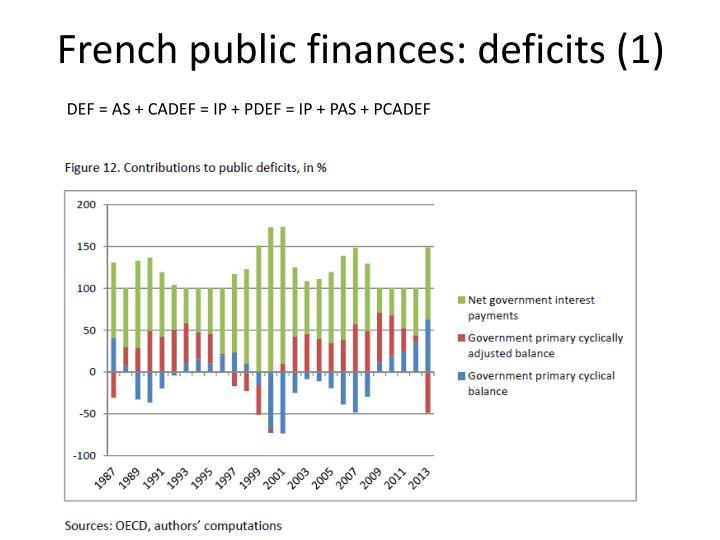 French public finances: deficits (1)