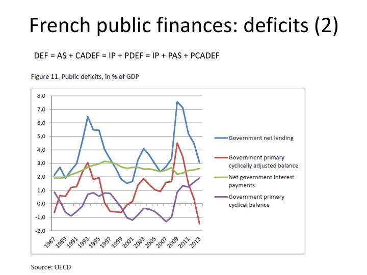 French public finances: deficits (2)