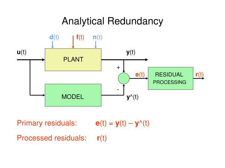 Analytical Redundancy