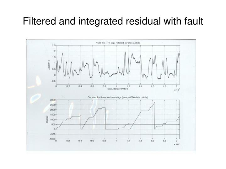 Filtered and integrated residual with fault