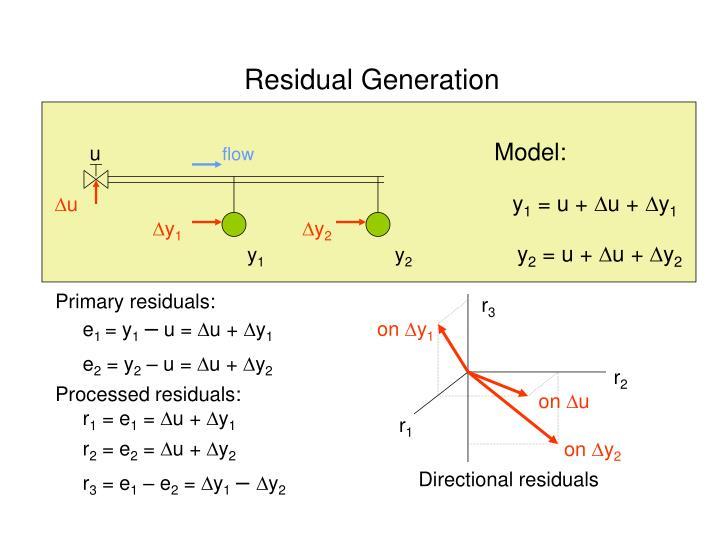 Residual Generation
