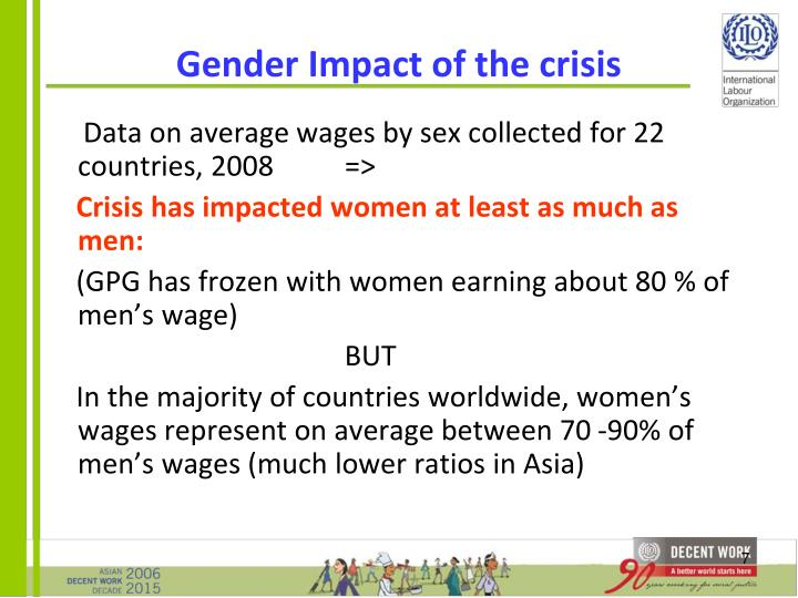 Gender Impact of the crisis