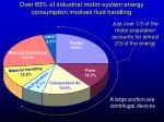 over 60 of industrial motor system energy consumption involves fluid handling