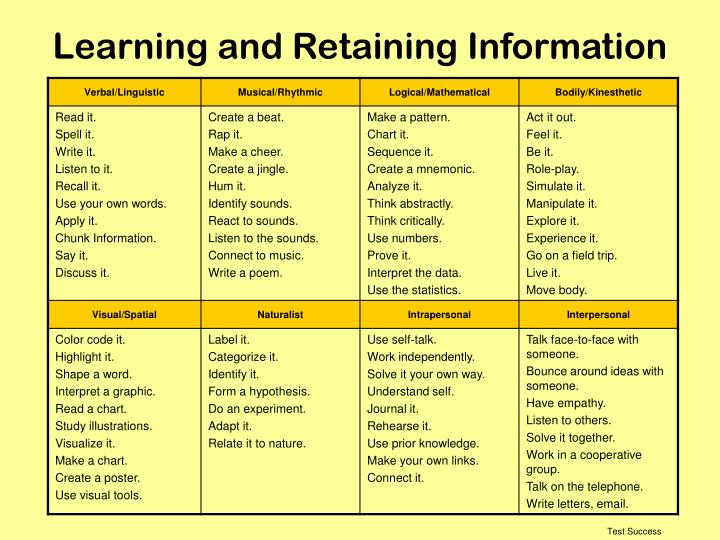 Learning and Retaining Information