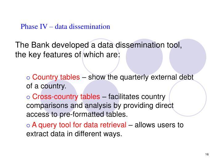 Phase IV – data dissemination