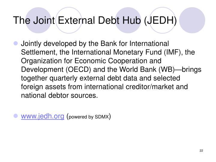 The Joint External Debt Hub (JEDH)