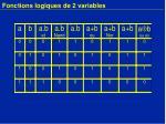 fonctions logiques de 2 variables