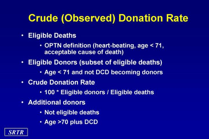 Crude (Observed) Donation Rate