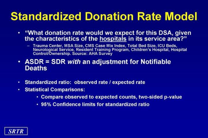 Standardized Donation Rate Model
