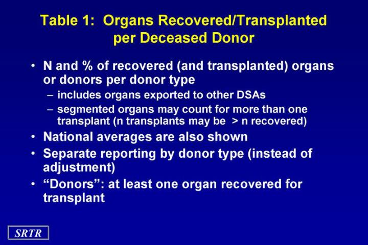 Table 1:  Organs Recovered/Transplanted per Deceased Donor