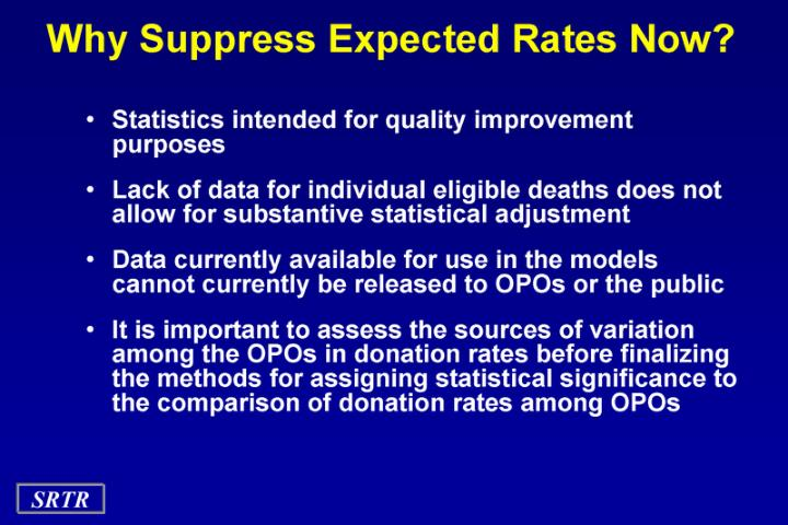 Why Suppress Expected Rates Now?