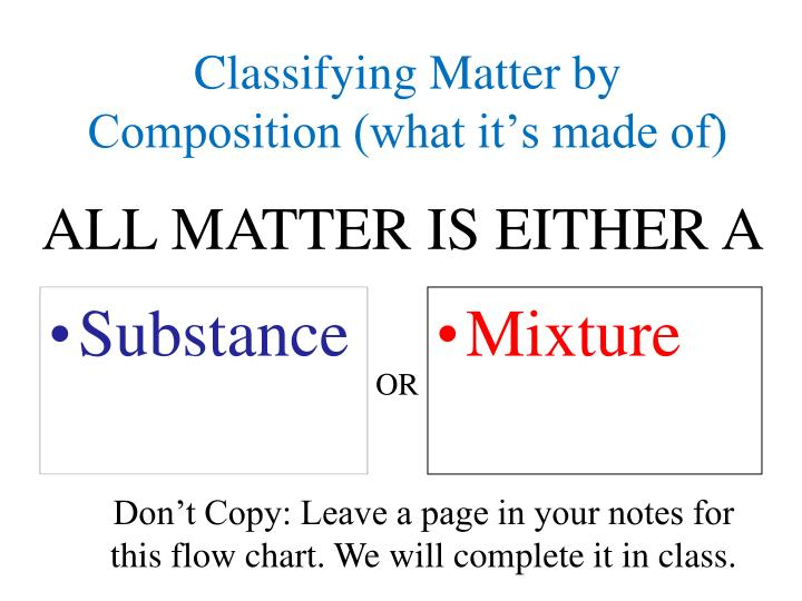 Classifying Matter by Composition (what it's made of)
