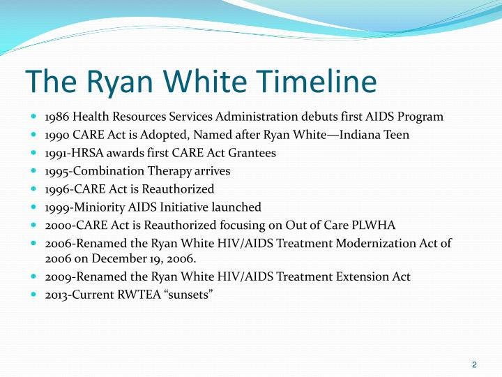 The ryan white timeline