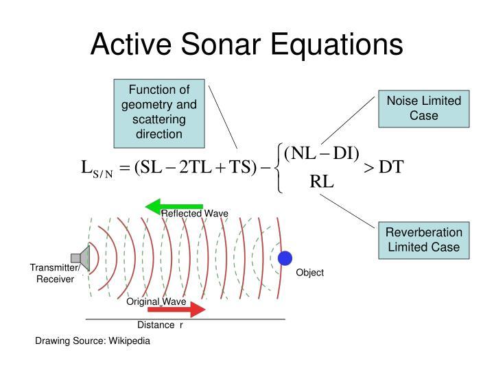 Active sonar equations