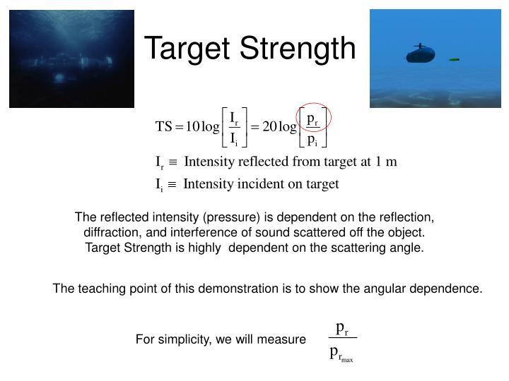 Target strength