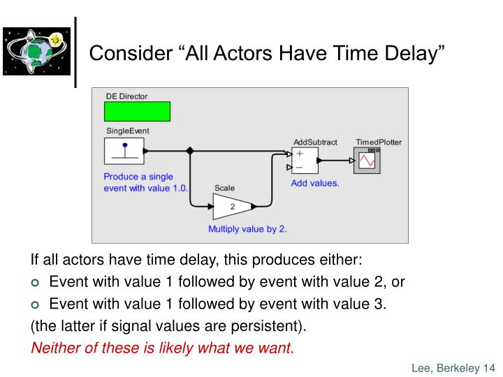 "Consider ""All Actors Have Time Delay"""