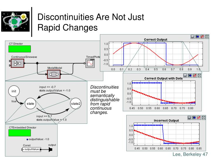 Discontinuities Are Not Just
