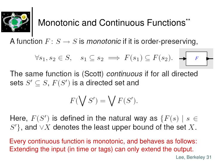 Monotonic and Continuous Functions