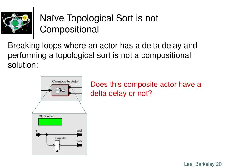 Naïve Topological Sort is not Compositional
