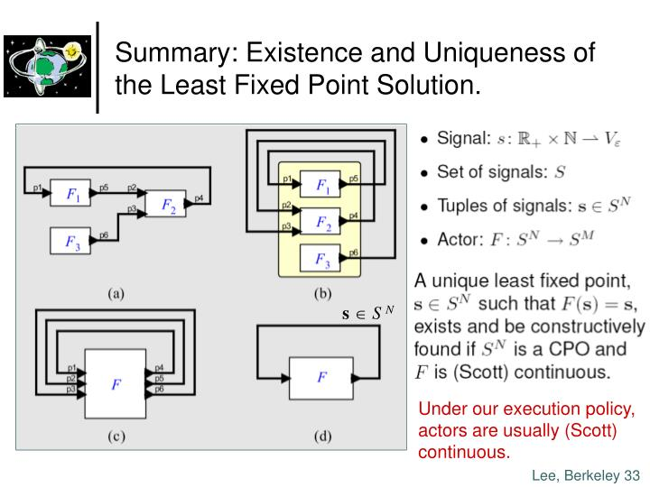 Summary: Existence and Uniqueness of the Least Fixed Point Solution.