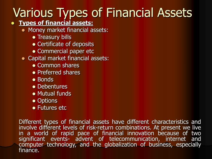 Various Types of Financial Assets