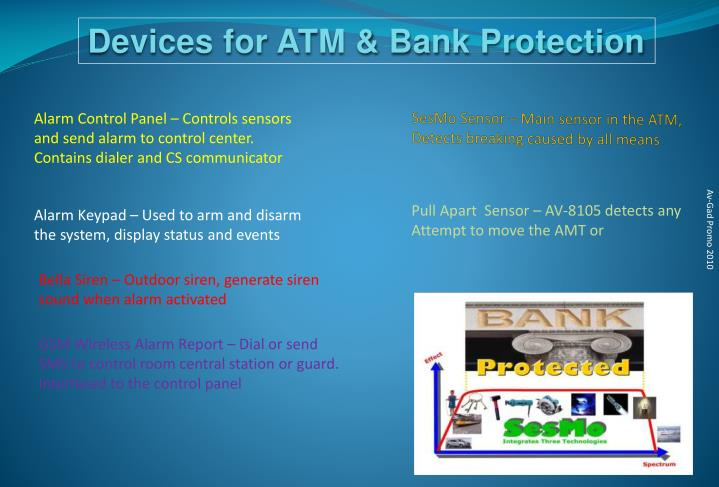 Devices for ATM & Bank Protection
