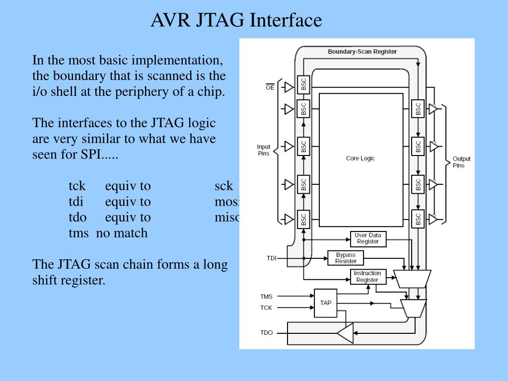 PPT - AVR JTAG Interface PowerPoint Presentation - ID:1723428