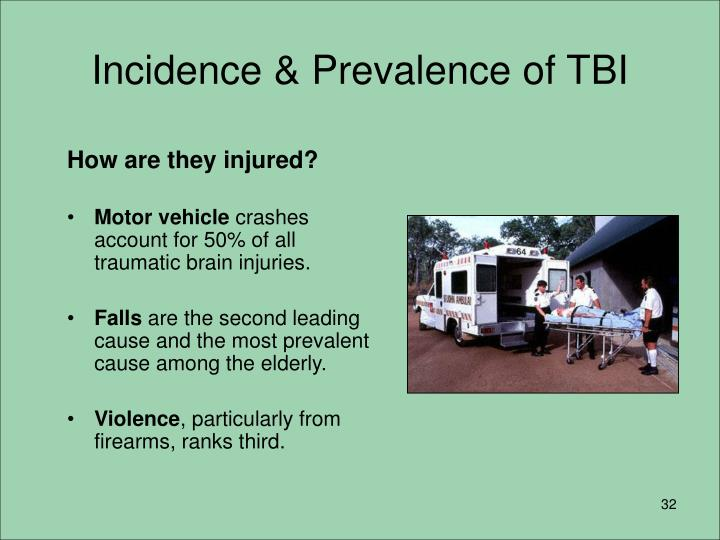 Incidence & Prevalence of TBI