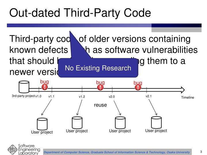 Out dated third party code