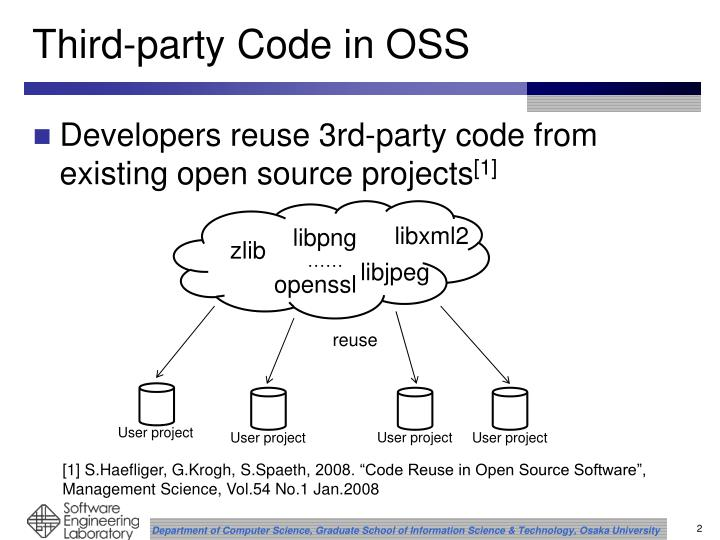 Third party code in oss
