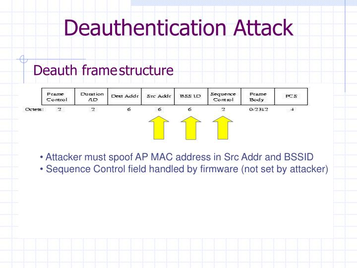 Attacker must spoof AP MAC address in Src Addr and BSSID