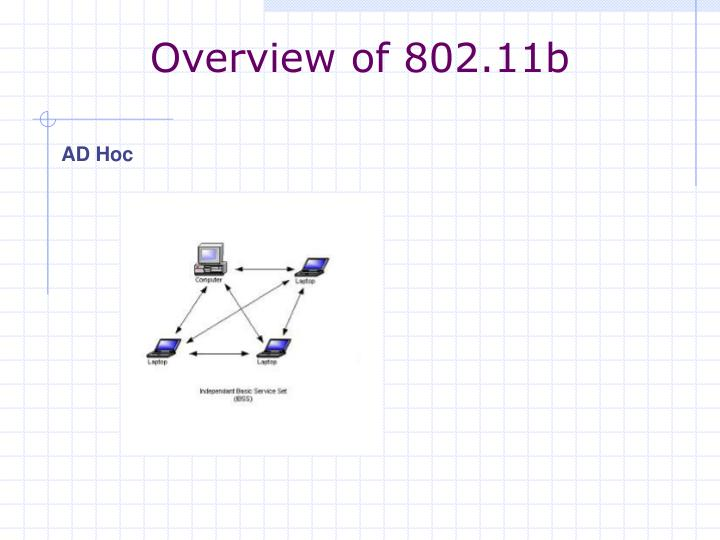Overview of 802.11b