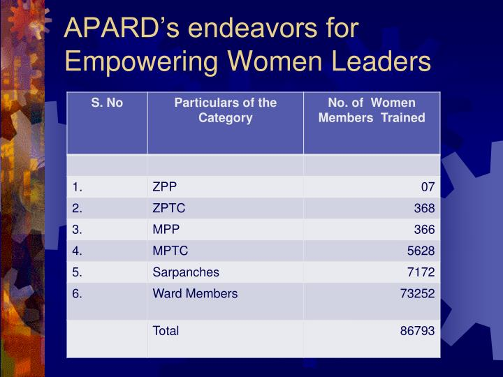 APARD's endeavors for Empowering Women Leaders
