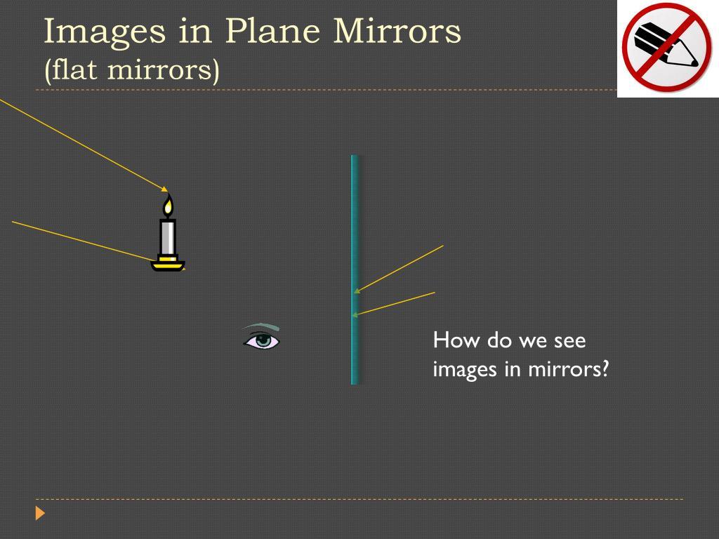 Ppt Unit 4 Optics Properties Of Light And Reflection