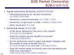 b2b market ownership b2b