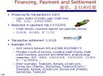 financing payment and settlement