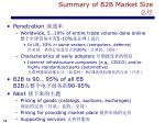 summary of b2b market size