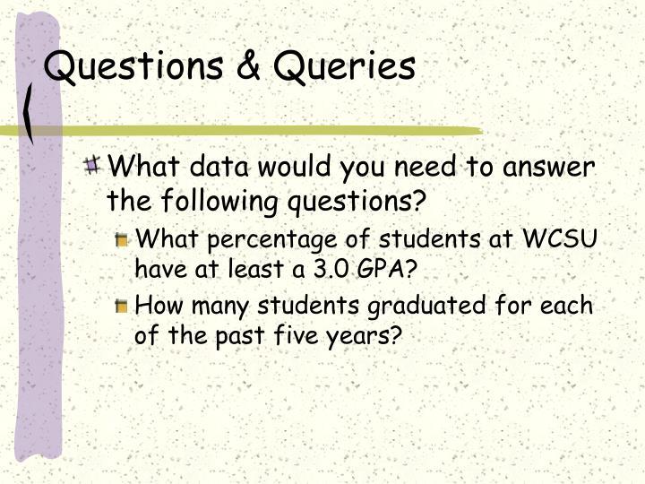 Questions & Queries